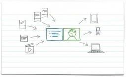 Present.me Accompagner ses slides avec de la vidéo | E-apprentissage | Scoop.it