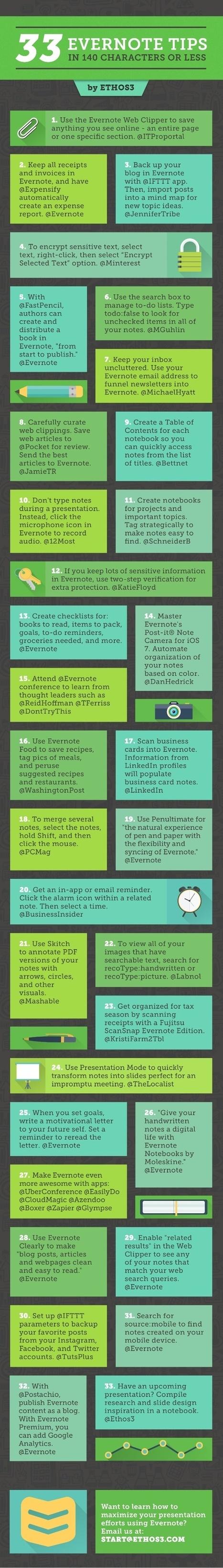 33 consejos sobre Evernote en 140 caracteres | Aprendiendo a Distancia | Scoop.it
