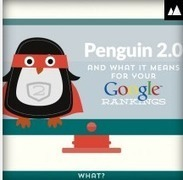 Google Penguin 2.0 Algorithm Update & its effects on your Business [ Infographic ] | Position edge | Scoop.it