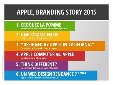 Le «branding» d'Apple, de 1977 à nos jours... | Webmarketing et Réseaux sociaux | Scoop.it