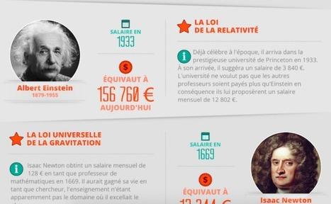 Infographie : Quel serait l'équivalent aujourd'hui des salaires des scientifiques célèbres d'autrefois ? - SciencePost   Autour de la recherche scientifique   Scoop.it