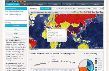7 Billion Actions, mapa demográfico mundial con previsiones de crecimiento | Recull diari | Scoop.it