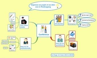 Conférence : organisez vos idées et vos projets avec le mindmapping | Innovation sociale | Innovation en entreprise | Scoop.it