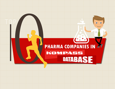 Top Pharmaceuticals Companies with Kompass India | Chemicals, pharmaceuticals, plastics in India | Scoop.it