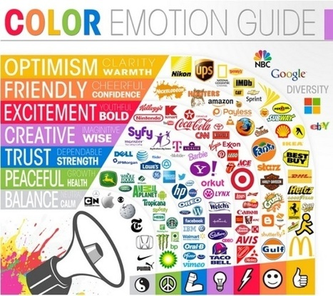 10 graphic design cheat sheets | Commercial Art and Web Design | Scoop.it