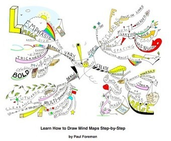 itsallaboutart: Visual Note Taking | Creative and Critical thinking learning | Scoop.it