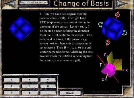 Cambio de Base | Álgebra II | Scoop.it