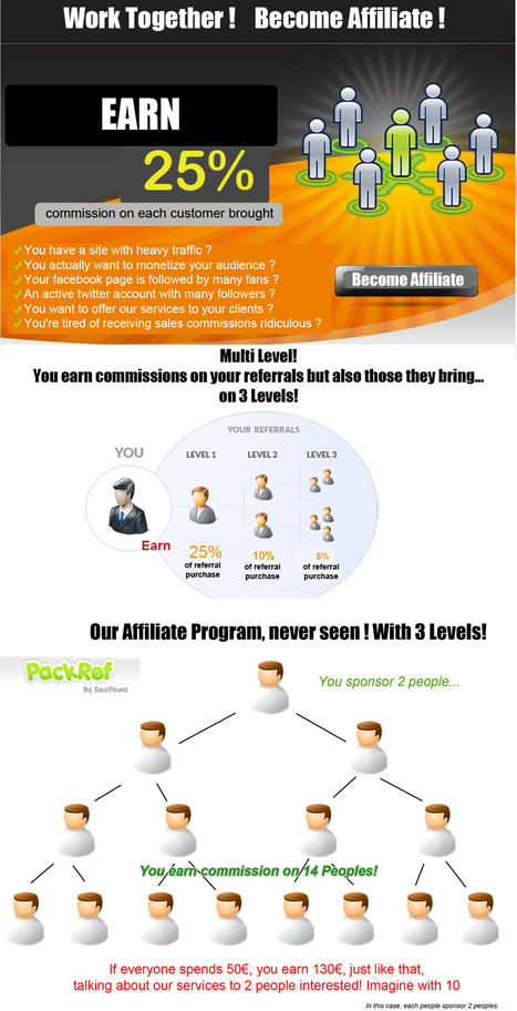 Earn money, join the best affiliate program   Top Tech News   Scoop.it