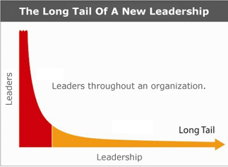 Lead Or Get The Hell Out of the Way: Long Tail of a New Leadership | Thank You Economy Revolution | Scoop.it