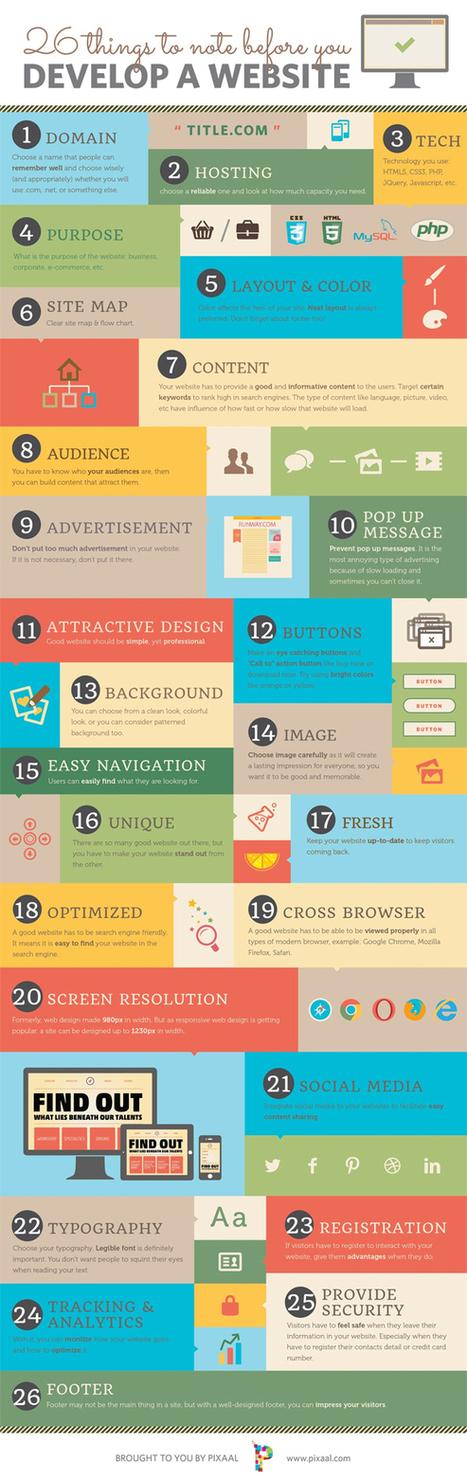 20 Useful Infographics Featuring Web Design Tips & Tricks | Mobile Apps Development | Scoop.it