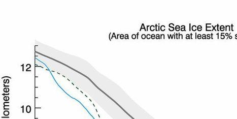 La banquise arctique pourrait complètement disparaître d'ici à quatre ans | Ca m'interpelle... | Scoop.it