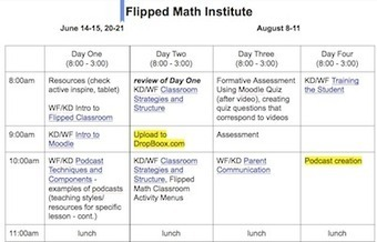 Flipped Math Classroom/Professional Development Diary: Day 78 - PrometheanPlanet | teaching with technology | Scoop.it