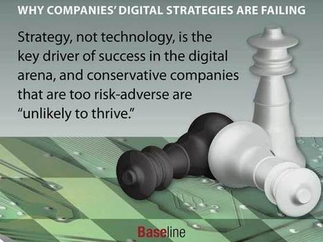 Why Companies' Digital Strategies Are Failing | Marketing Planning and Strategy | Scoop.it