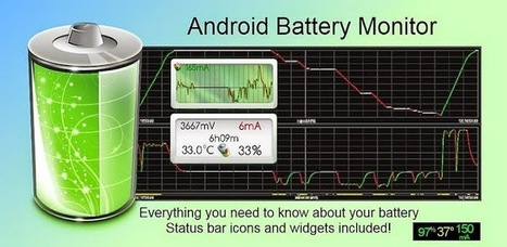 Battery Monitor Widget Pro v3.0.9 APK   Full APK - Best Android Games, Best Android Apps and More   Android Apps   Scoop.it