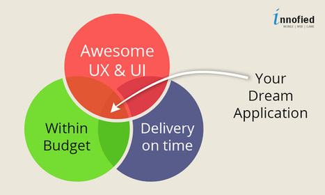 Mobile Apps Development: Quality UX Design on a Shoestring Budget – Can Happen Actually | Mobile Apps, Web Design & IoT | Scoop.it