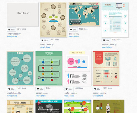 6 Awesome Visualization Tools to Bring Out Your Inner Graphic Designer | Nonprofit Data Visualization | Scoop.it