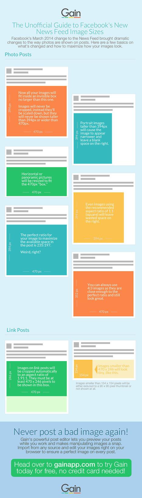 Facebook : toutes les tailles des images du nouveau Newsfeed et des pages | Infographies social media | Scoop.it