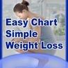 Best Calorie Counter Chart