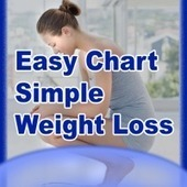 Chart For Weight Loss - Android | Best Calorie Counter Chart | Scoop.it