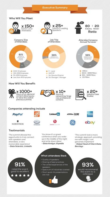 Apache Hadoop Innovation Summit, San Diego | HJ Big Data | Scoop.it