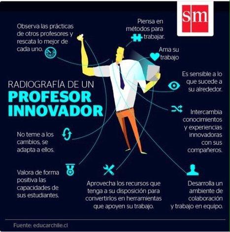 Radiografía de un profesor innovador | Aprender y educar | Scoop.it