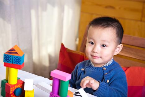 Virginia's Kindergarten Readiness Project - Elevate Early Education | Kindergarden Readiness | Scoop.it