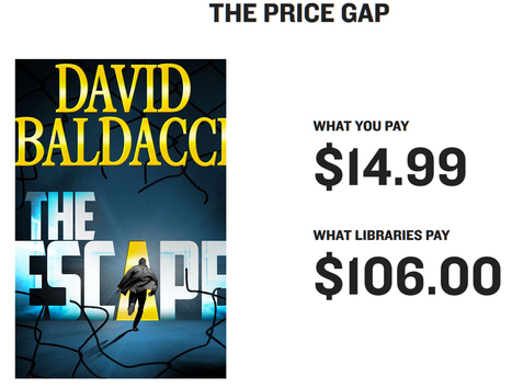 Canadian Libraries Band Together Over High e-Book Prices | Librarysoul | Scoop.it