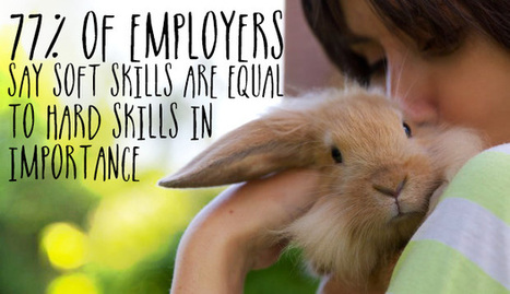 10 Skills Everyone Needs To Thrive In Today's Job Market | Students | Scoop.it