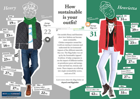 How sustainable is your outfit? | Social Media, Communications and Creativity | Scoop.it