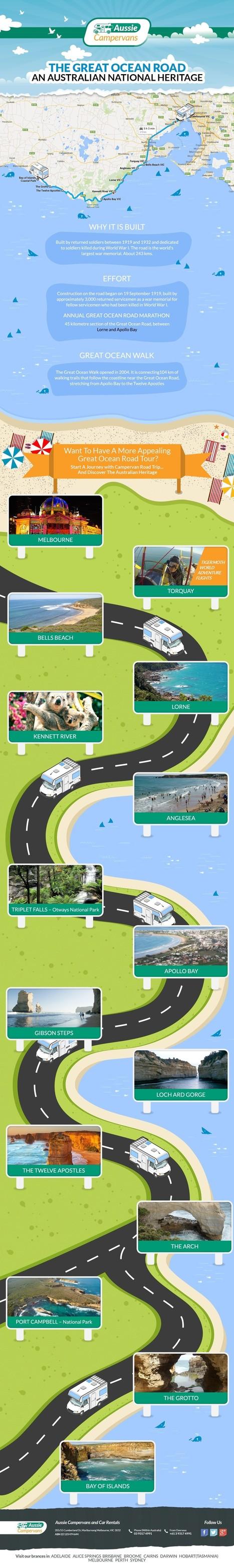 Great Ocean Road - Australia's Amazing National Heritage | All Infographics | Scoop.it