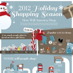 2012 Holiday Shopping Season | Visual.ly | Christmas Shopping Online | Scoop.it