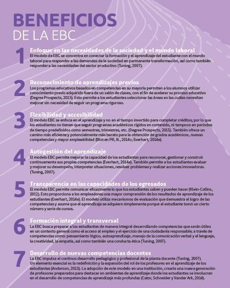 7 Beneficios de la Educación Basada en Competencias (EBC) | Pensamiento crítico y su integración en el Curriculum | Scoop.it