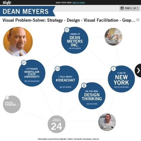 Dean Meyers's Vizify Bio | Visualisation | Scoop.it