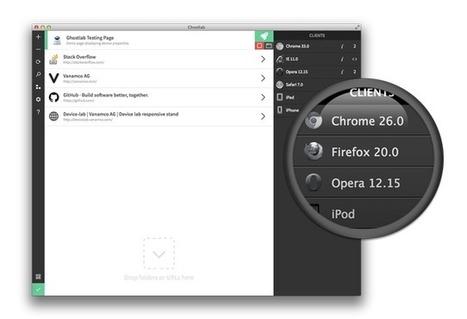 Ghostlab | Browser Testing | Scoop.it