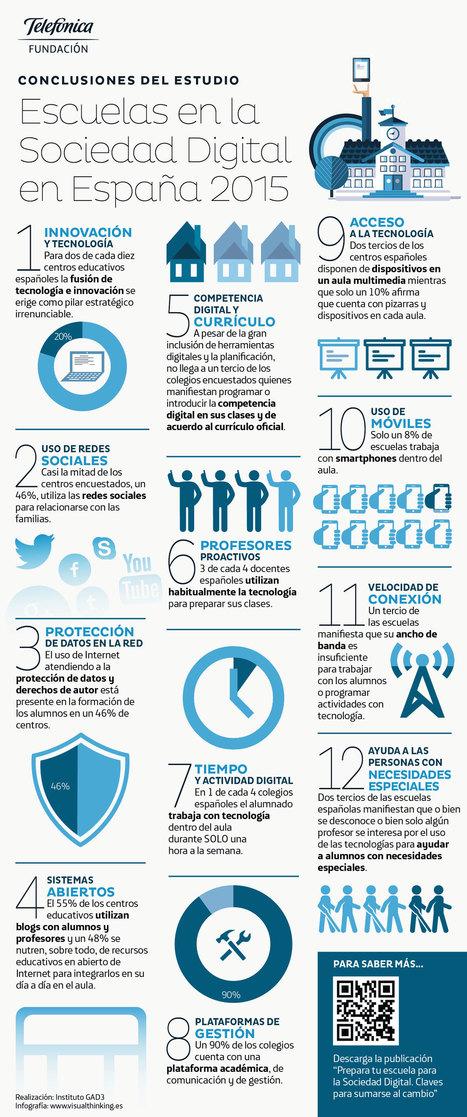 ¿Cómo deben ser las escuelas de la Sociedad Digital? | eduvirtual | Scoop.it