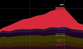 How Americans Die | Topics in Geography | Scoop.it
