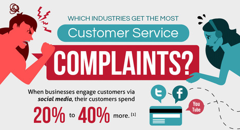 Customer Complaints: Bad Customer Service by Industry | Customer Service Essentials | Scoop.it
