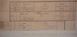 Retrouver un soldat blessé de la 1ère guerre mondiale grâce aux archives de la SAMHA | Généalogie facile | K Vidal | Scoop.it