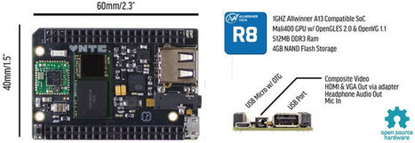 CHIP is a $9 Linux Development Board Powered by Allwinner R8 (Crowdfunding) | Embedded Systems News | Scoop.it