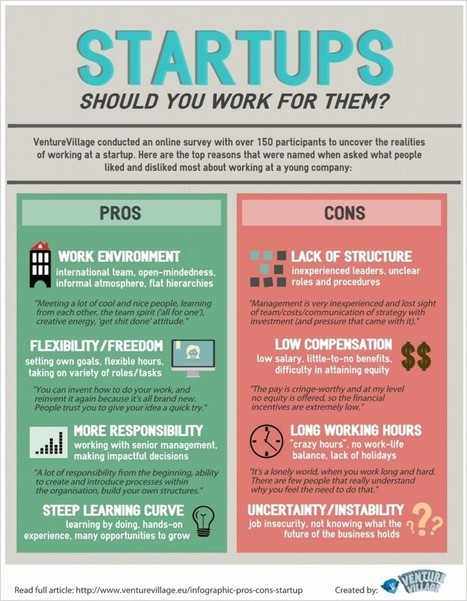 Infographic: The pros and cons of working at a startup | Enterpreneurship and Startups | Scoop.it