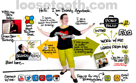 Loosetooth.com = Brandy Agerbeck = I speak, teach and write about drawing as your best thinking tool. | Graphic Coaching | Scoop.it