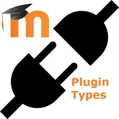 Introduction to Moodle Plugin types and description for beginners | Moodle Best LMS | Scoop.it