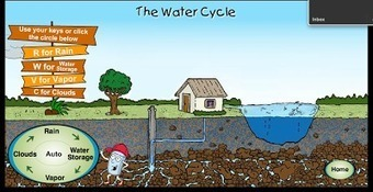 Free Technology for Teachers: An Animated Tour of the Water Cycle and Water Treatment | Curriculum resource reviews | Scoop.it
