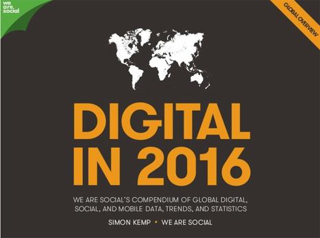 Estudio sobre el estado de internet y las redes sociales en 2016 | Innovacion social y tecnologica | Scoop.it