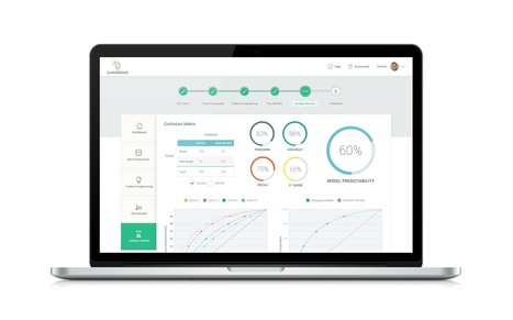 Lumidatum - Predictive Analytics, Data Mining and Personalization is an interesting startup | Designing  services | Scoop.it