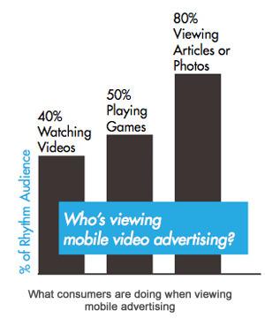 MobiAD»Mobile Advertising News » Mobile Video Advertising - Best Practices Guide | Mobile Guru | Scoop.it