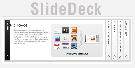 Slidedeck Plugin Helps Make Your Website Dance | Social Media, Business and Leadership | Scoop.it
