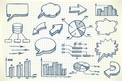16 HR Metrics Smart HR Departments Track | HR Analytics and Big Data @ Work | Scoop.it