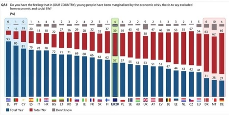 Austerity is killing off the hopes of our youth | Heterodox economics | Scoop.it