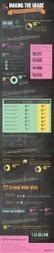 Great Teachers in Schools Infographic | Education & Technology | Scoop.it